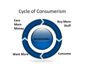 cycle-of-consumerism